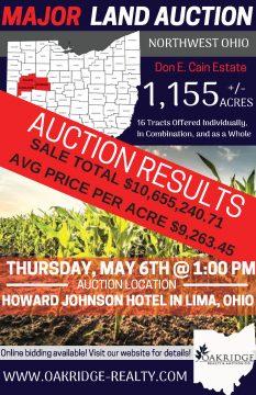 RESULTS – MAJOR LAND AUCTION- 1,155+/- TOTAL ACRES!!!